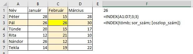 INDEX függvény
