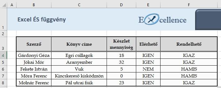 Excel ÉS függvény eredmény