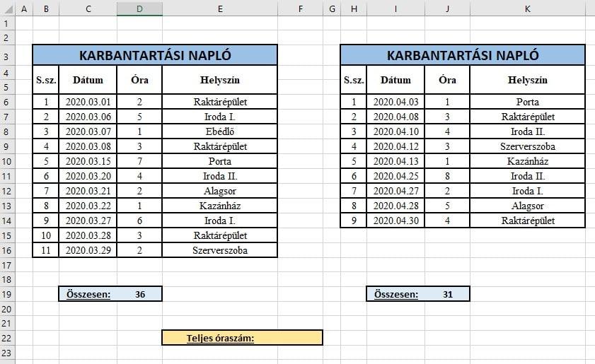 Excel szum függvény kezdőknek