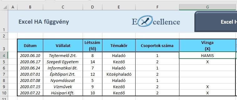 Excel HA függvény eredmény