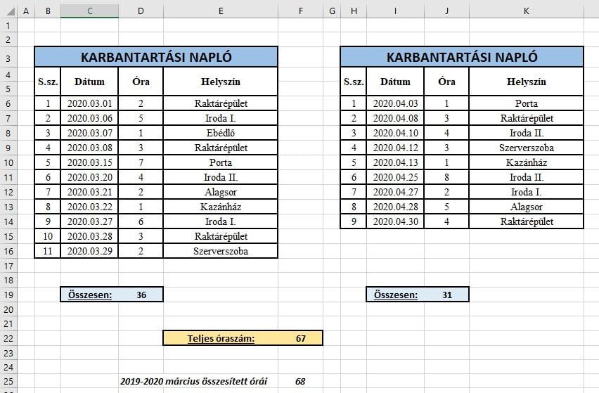 SZUM függvény Excel