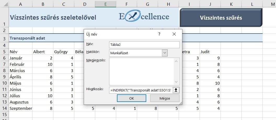 Transzponált adat